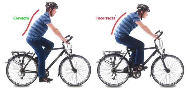 Ergonom A En La Bicicleta La Importancia De Los