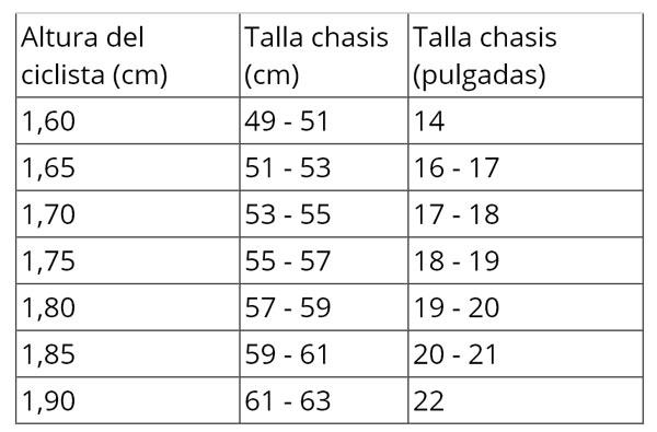 Resultado de imagen para medidas de bicis segun altura